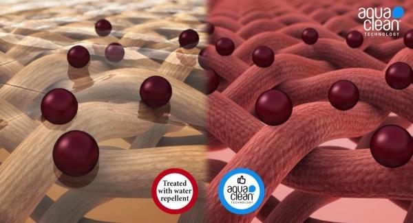Tecnologia Aquaclean®: il tessuto che si pulisce con l'acqua